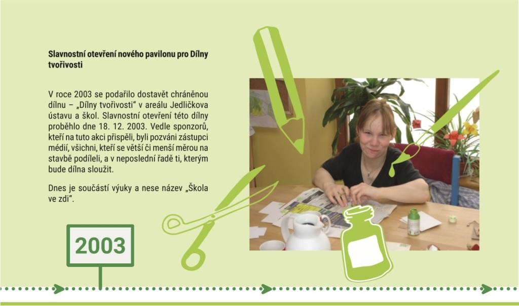 Slavíme 25 let Nadace Jedličkova ústavu - 2003