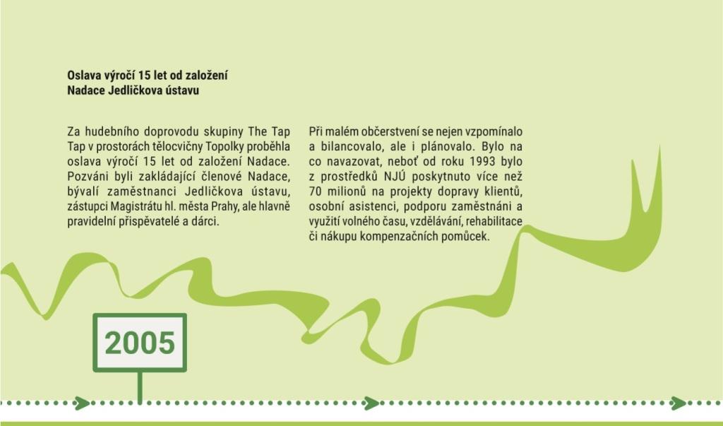 Slavíme 25 let Nadace Jedličkova ústavu - 2005
