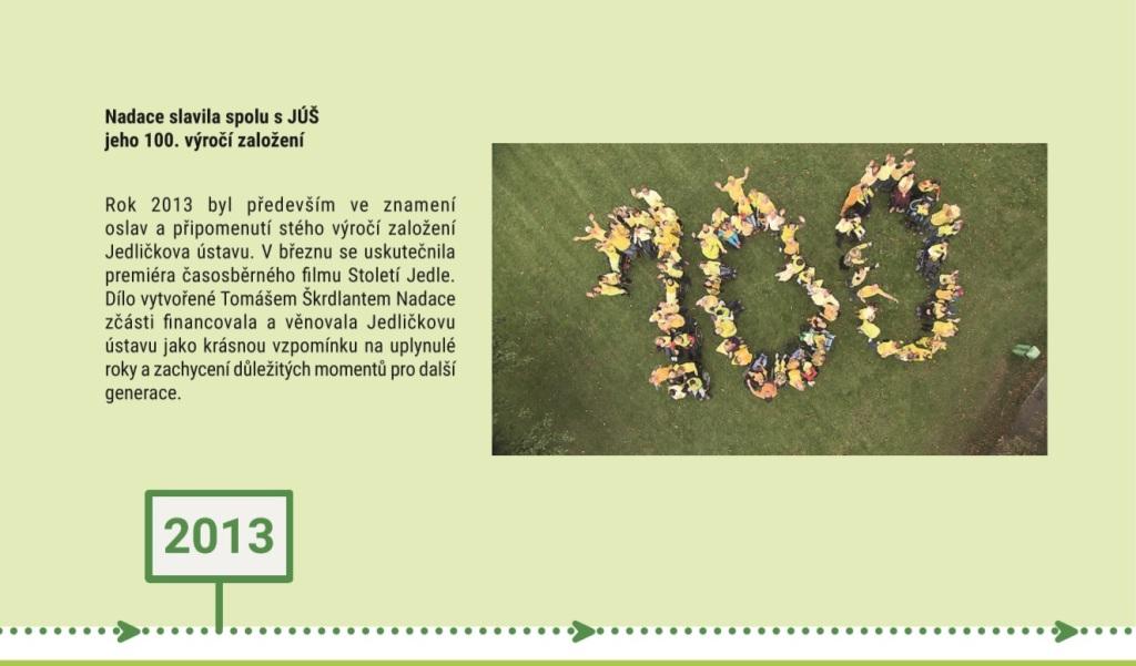 Slavíme 25 let Nadace Jedličkova ústavu - 2013